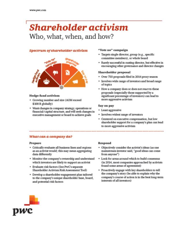 PricewaterhouseCoopers LLP, March 2015 presentation